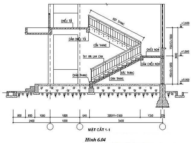 Kích thước cầu thang theo tiêu chuẩn mới nhất 1