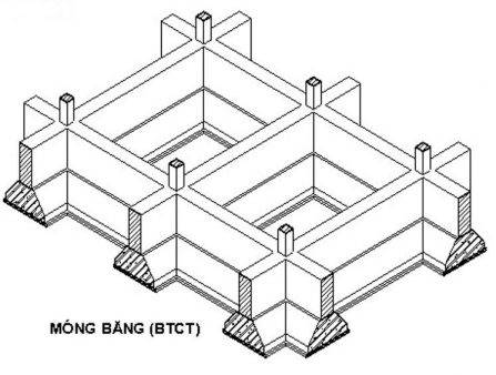Cách lựa chọn kết cấu móng nhà 2 tầng 1