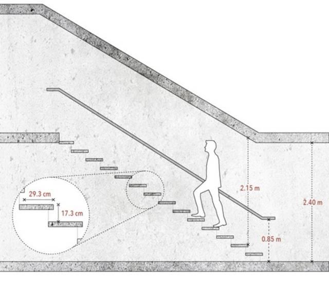 Cách tính số bậc cầu thang theo phong thủy 4