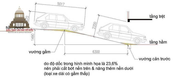 Tiêu chuẩn thiết kế ram dốc tầng hầm